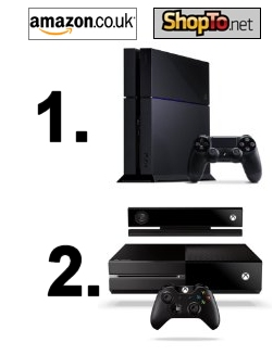 PS4 tops preorder charts